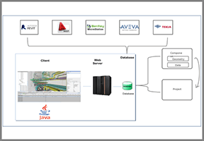 Visual Project Management System